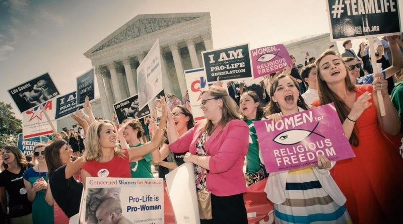 Supreme Court Says Employers Can't Be Forced to Violate Their Pro-Life Religious Beliefs