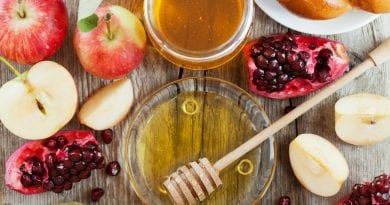 Rosh Hashanah 2020 Began This Weekend: 5 Things To Know